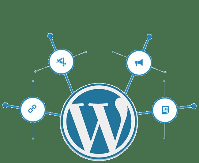 Izrada WordPress sajtova Beograd Srbija