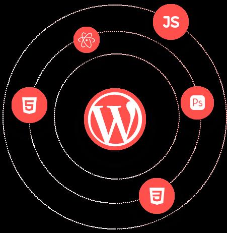 Najnovije tehnologije u web dizajnu